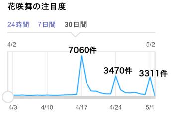 花咲舞02.png
